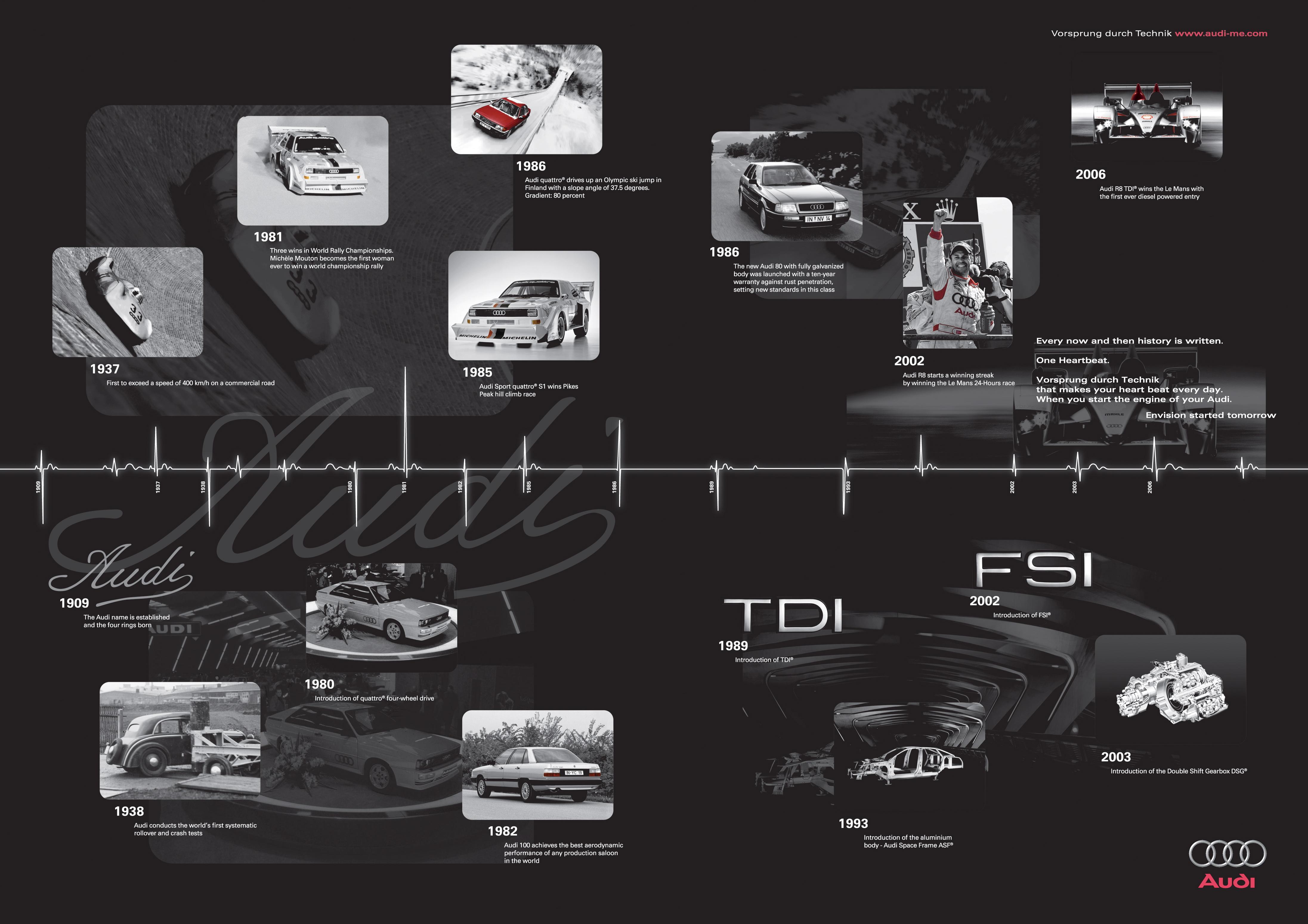 Audi -78